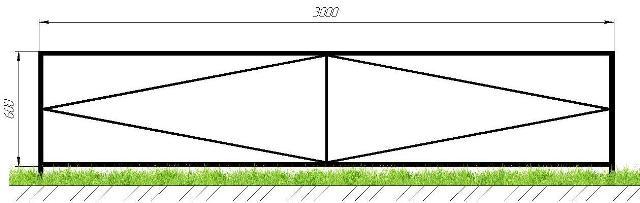сварные ограды в сыктывкаре